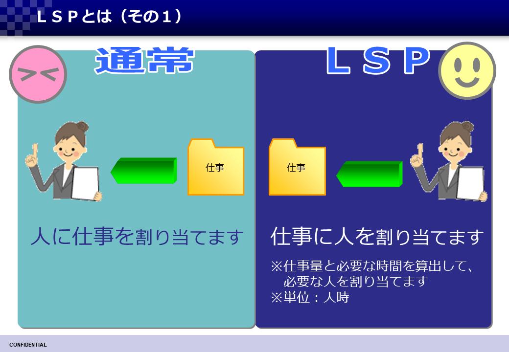 ネット スケジュール レイバー 日本IBM、RPAによるデジタルレイバーの運用を遠隔監視するサービスを日本で提供開始
